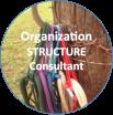 Organizational Structure Circle